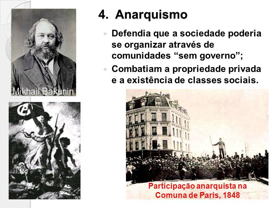 Participação anarquista na