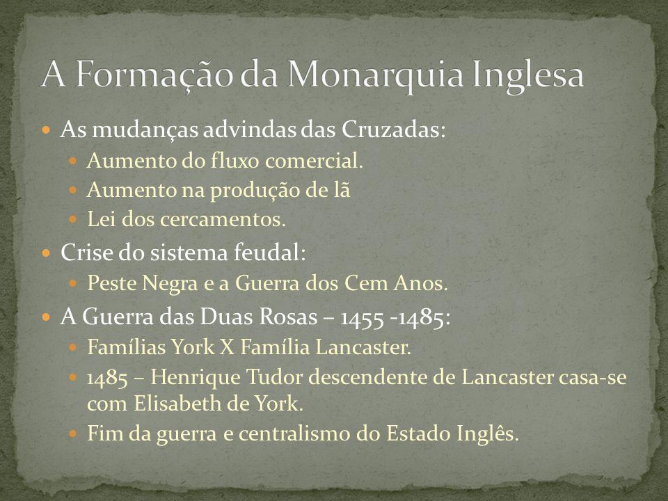 A Formação da Monarquia Inglesa