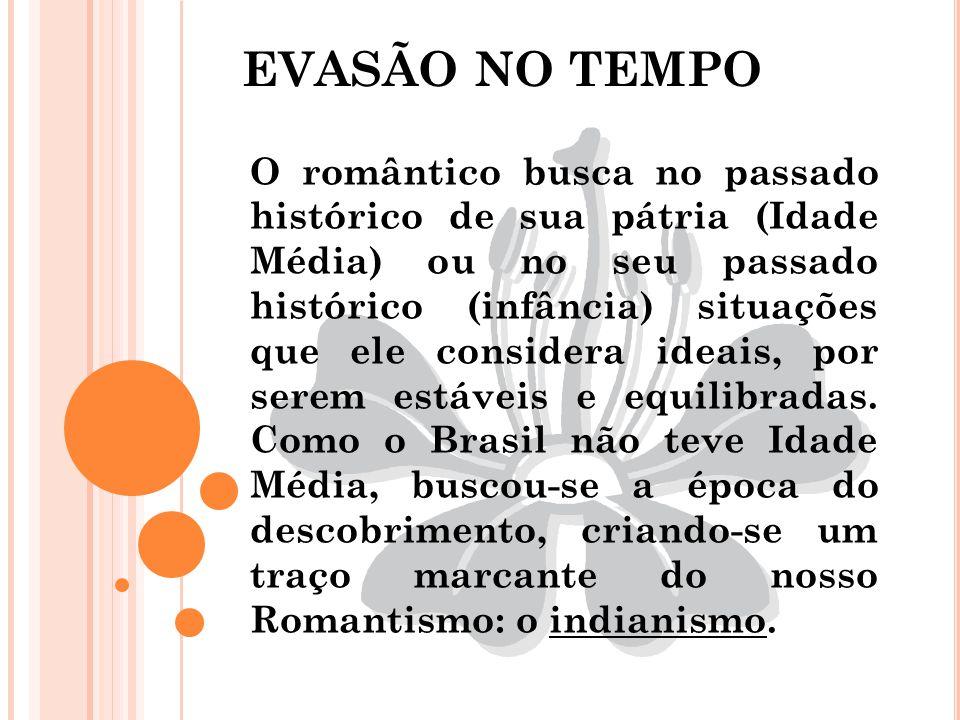 EVASÃO NO TEMPO