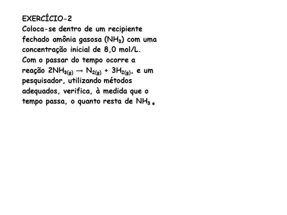 EXERCÍCIO-2 Coloca-se dentro de um recipiente. fechado amônia gasosa (NH3) com uma. concentração inicial de 8,0 mol/L.