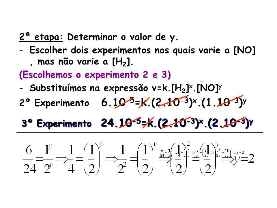 2ª etapa: Determinar o valor de y.