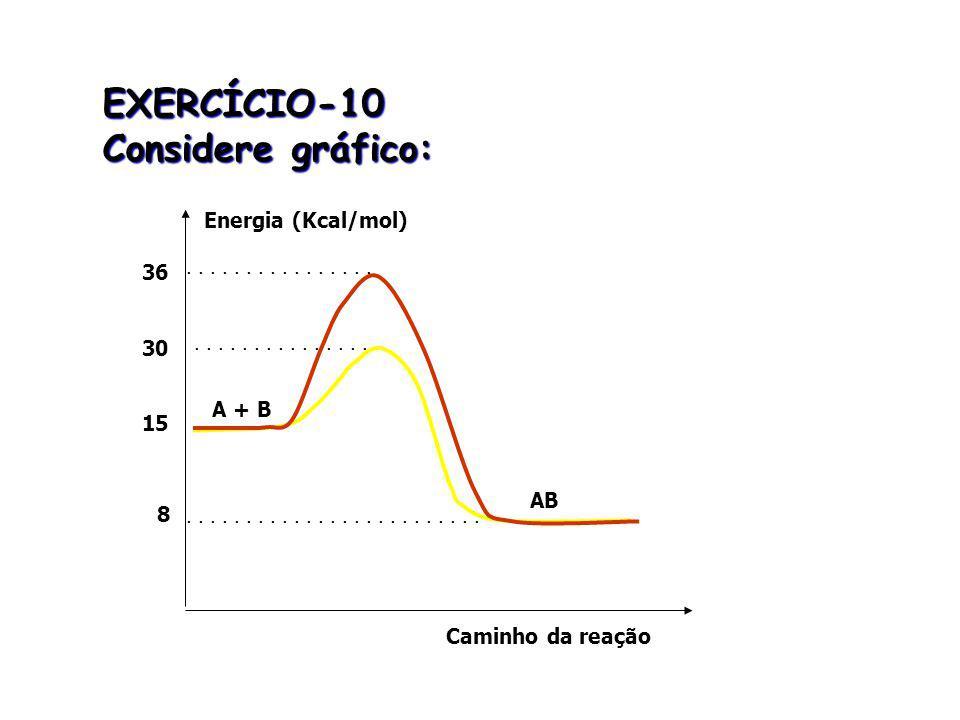 EXERCÍCIO-10 Considere gráfico: