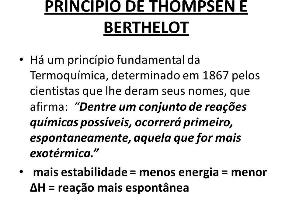 PRINCÍPIO DE THOMPSEN E BERTHELOT