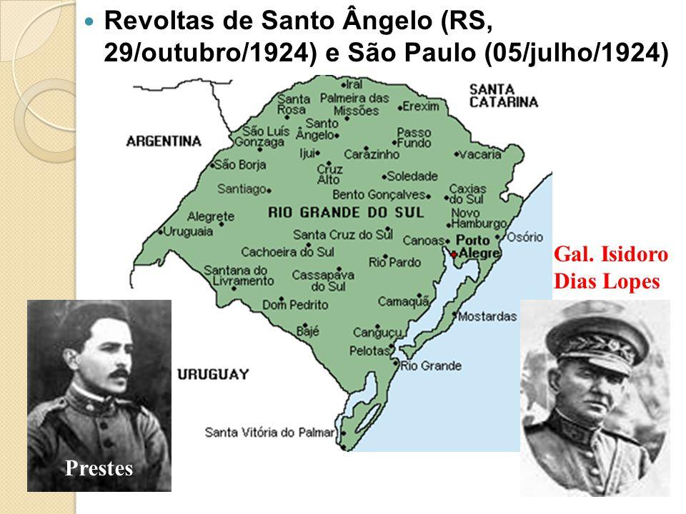 Revoltas de Santo Ângelo (RS, 29/outubro/1924) e São Paulo (05/julho/1924)