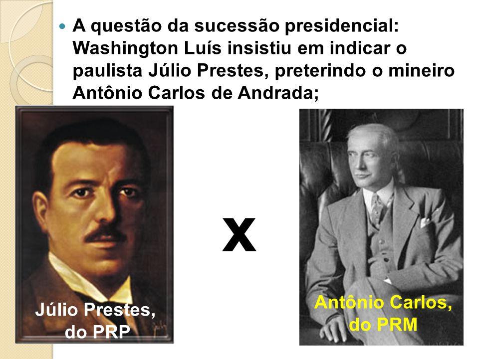 A questão da sucessão presidencial: Washington Luís insistiu em indicar o paulista Júlio Prestes, preterindo o mineiro Antônio Carlos de Andrada;