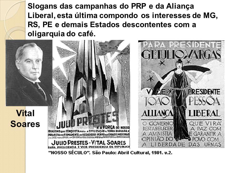 Slogans das campanhas do PRP e da Aliança Liberal, esta última compondo os interesses de MG, RS, PE e demais Estados descontentes com a oligarquia do café.