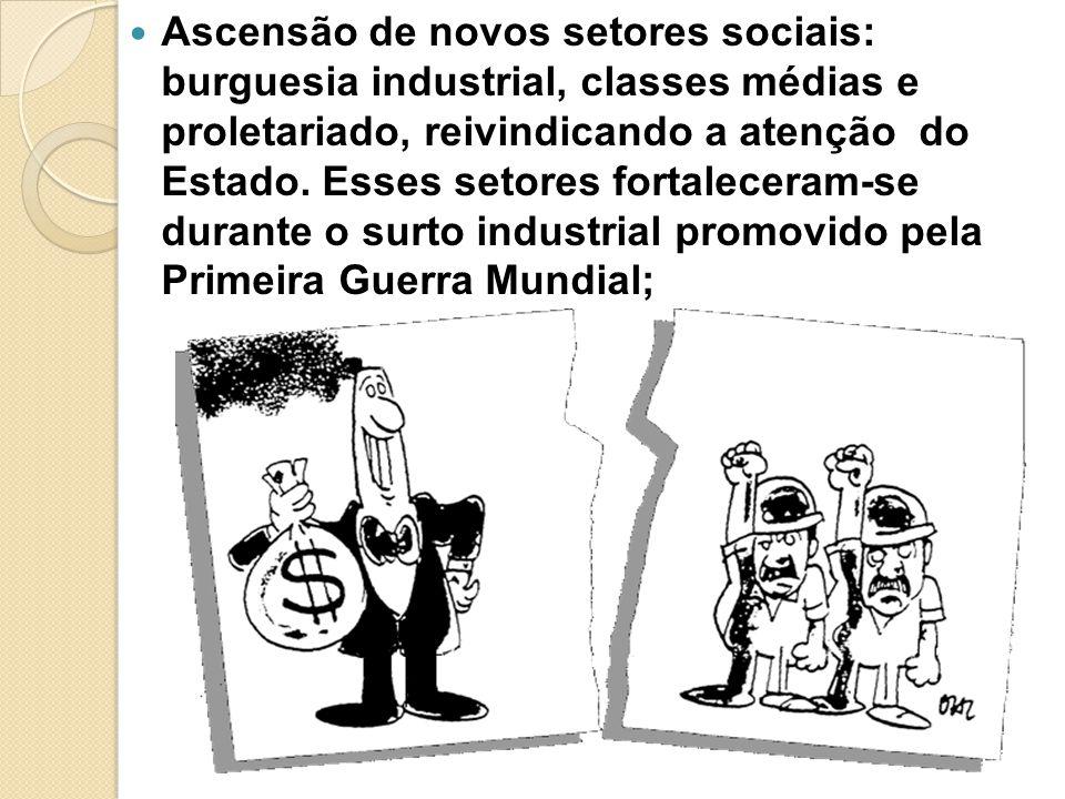 Ascensão de novos setores sociais: burguesia industrial, classes médias e proletariado, reivindicando a atenção do Estado.