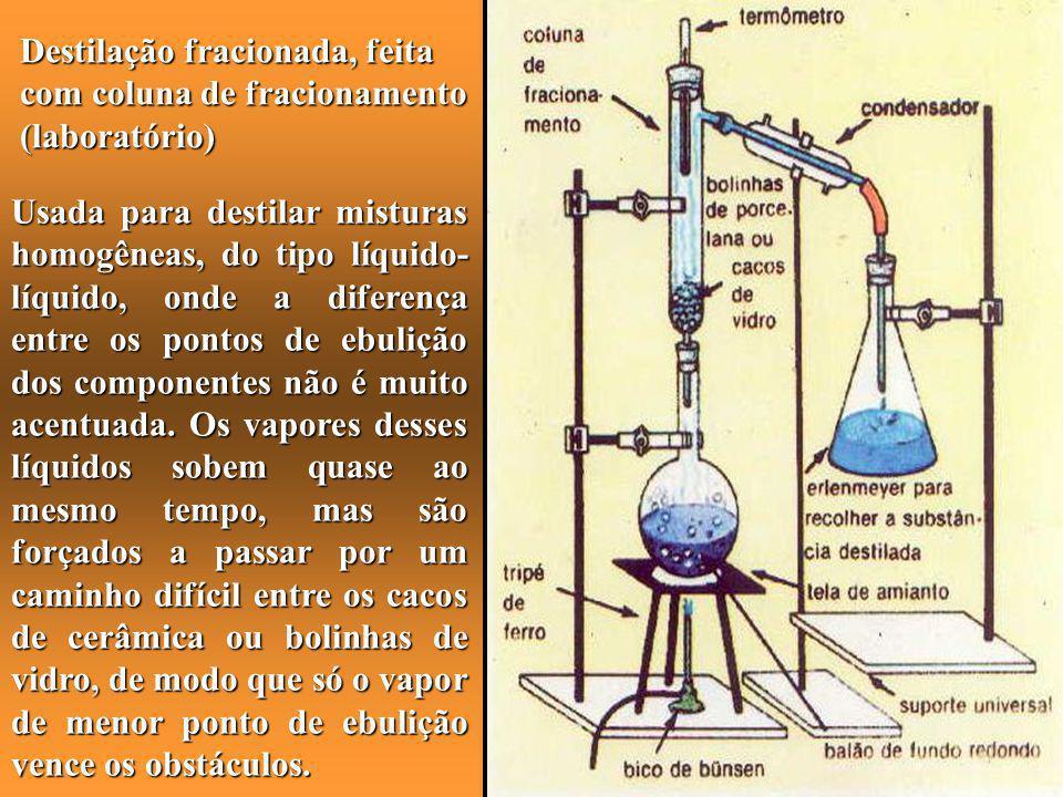 Destilação fracionada, feita com coluna de fracionamento (laboratório)