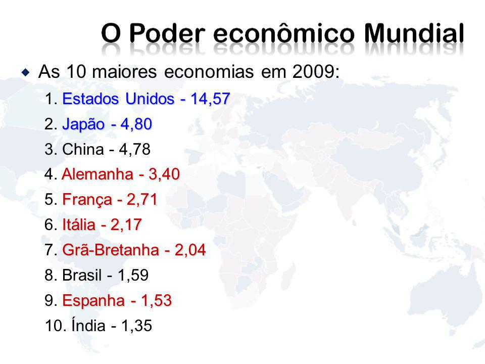 As 10 maiores economias em 2009: