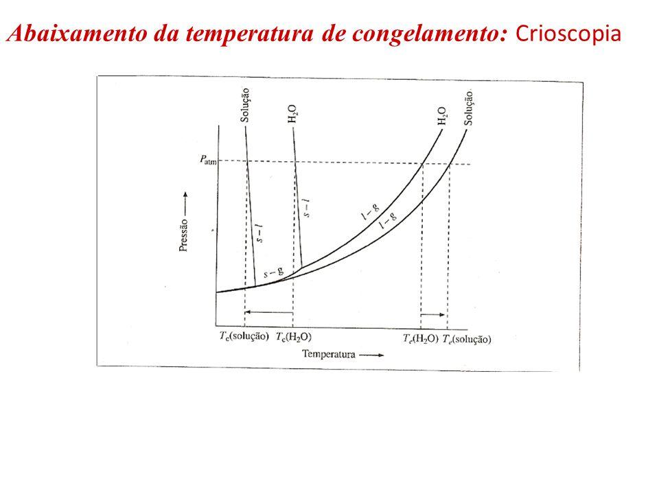 Abaixamento da temperatura de congelamento: Crioscopia