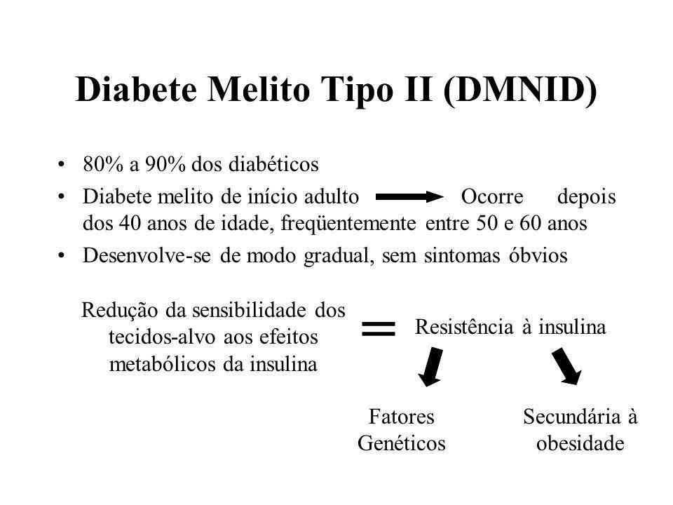 Diabete Melito Tipo II (DMNID)