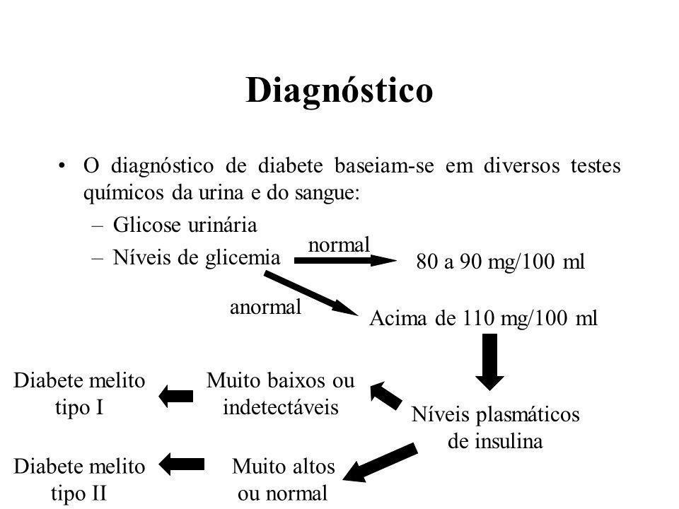 Diagnóstico O diagnóstico de diabete baseiam-se em diversos testes químicos da urina e do sangue: Glicose urinária.