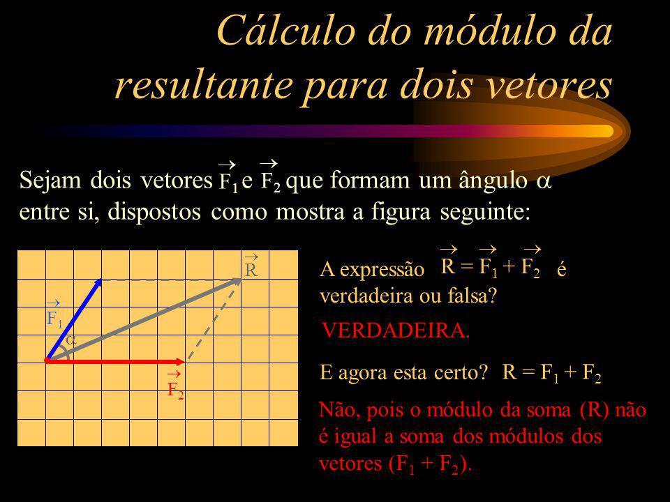 Cálculo do módulo da resultante para dois vetores