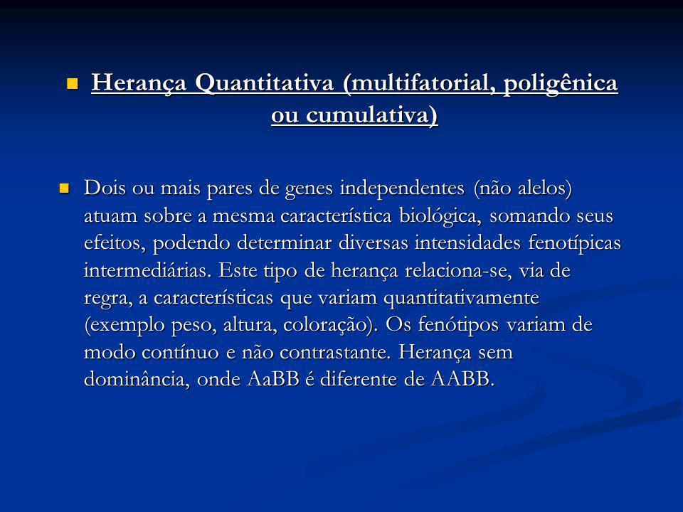 Herança Quantitativa (multifatorial, poligênica ou cumulativa)