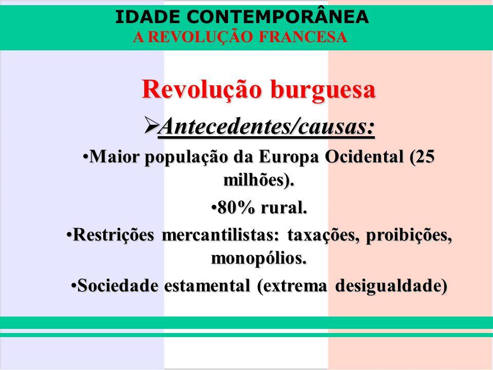 Revolução burguesa Antecedentes/causas: