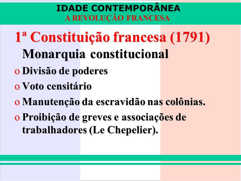 1ª Constituição francesa (1791) Monarquia constitucional