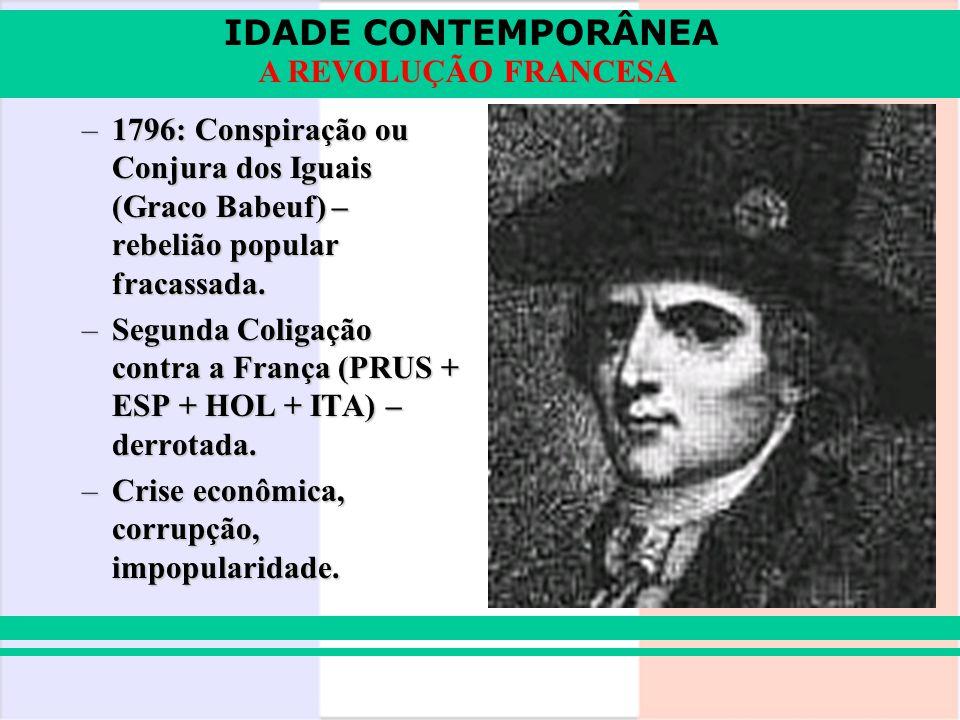 1796: Conspiração ou Conjura dos Iguais (Graco Babeuf) – rebelião popular fracassada.