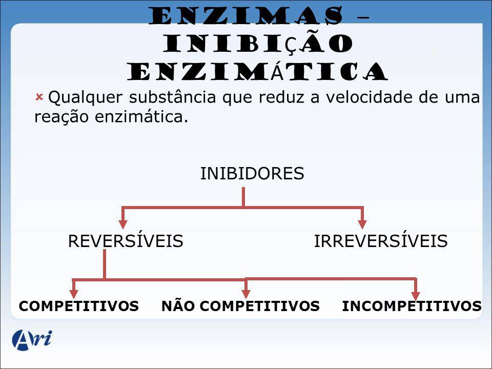 ENZIMAS – INIBIÇÃO ENZIMÁTICA