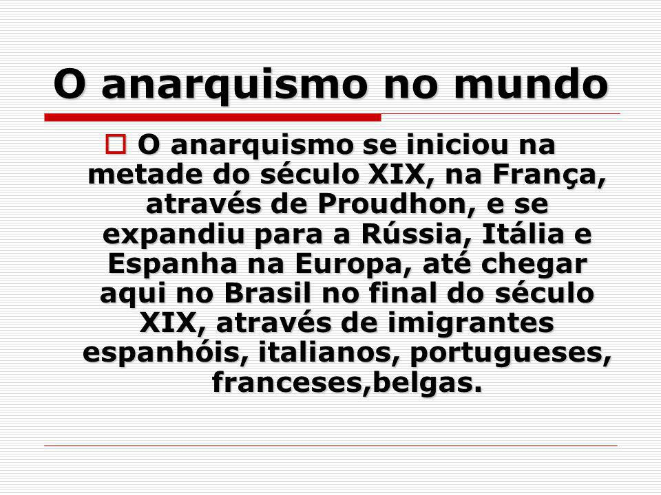 O anarquismo no mundo