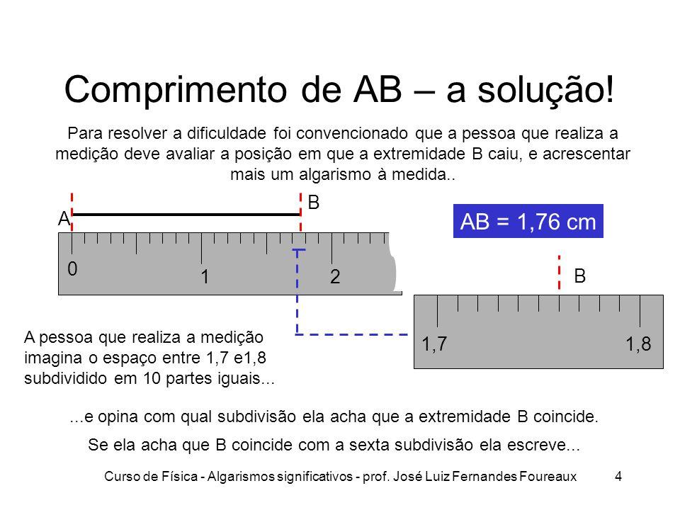 Comprimento de AB – a solução!