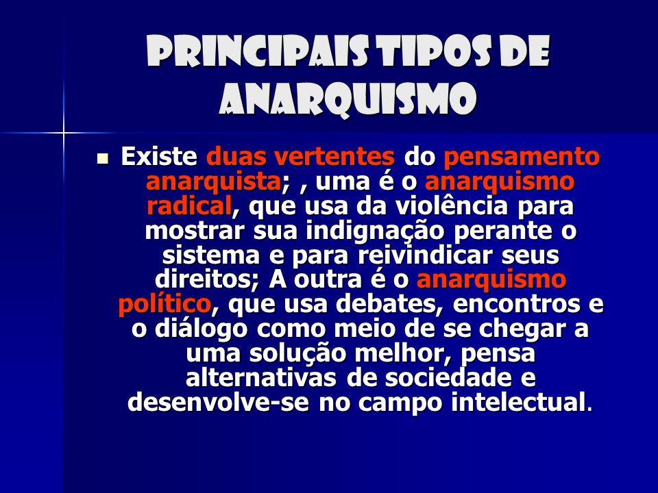 Principais tipos de anarquismo