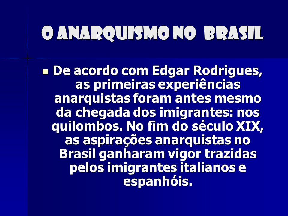 O anarquismo no Brasil