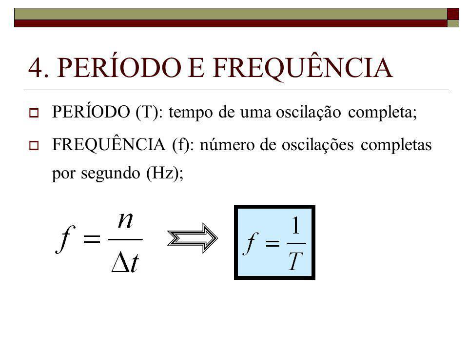 4. PERÍODO E FREQUÊNCIA PERÍODO (T): tempo de uma oscilação completa;
