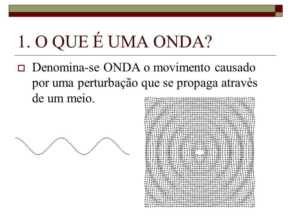 1. O QUE É UMA ONDA.