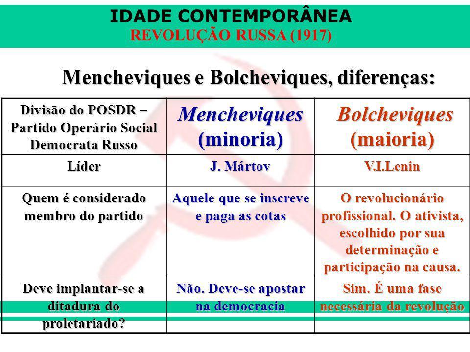 Mencheviques e Bolcheviques, diferenças: Mencheviques (minoria)