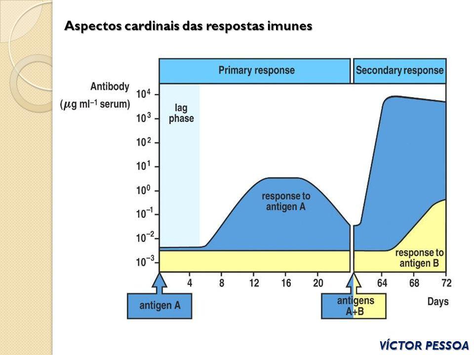 Aspectos cardinais das respostas imunes