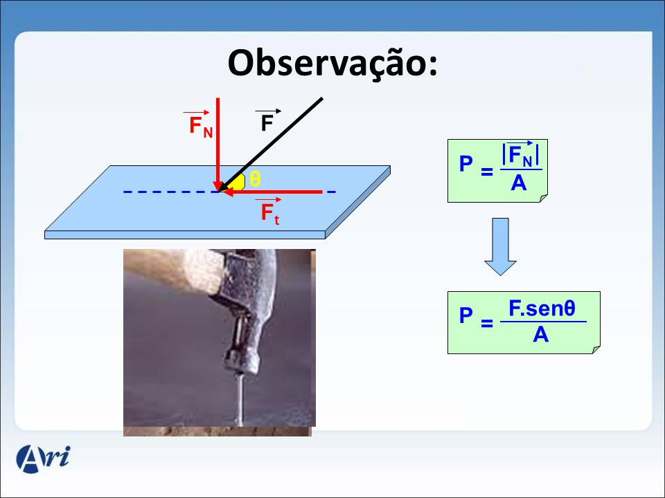 Observação: FN F FN P = θ A Ft F.senθ P = A