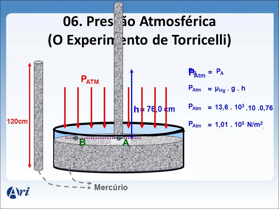 06. Pressão Atmosférica (O Experimento de Torricelli)