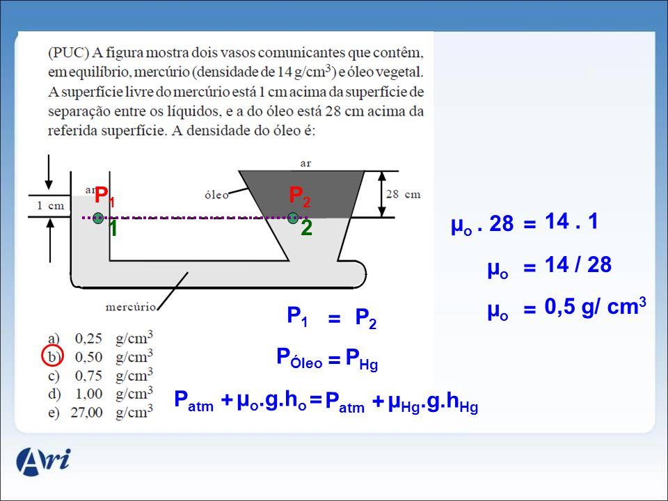 P1 P2. μo . 28. 14 . 1. 1. 2. = μo. = 14 / 28. μo. = 0,5 g/ cm3. P1. = P2. PÓleo. =