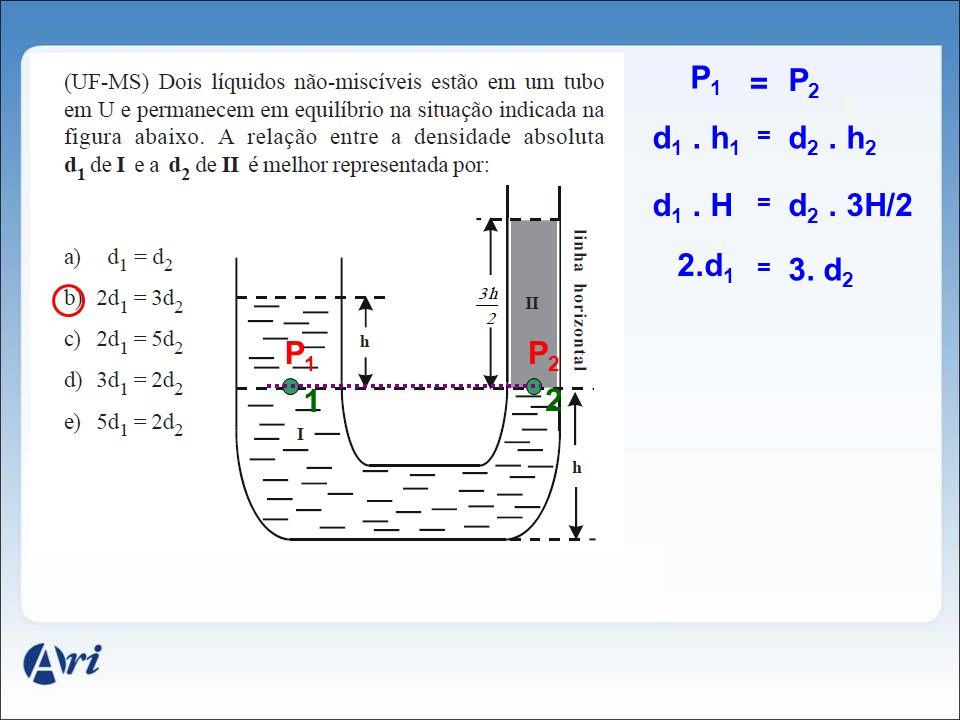 P1 = P2 d1 . h1 = d2 . h2 d1 . H = d2 . 3H/2 2.d1 = 3. d2 P1 P2 1 2