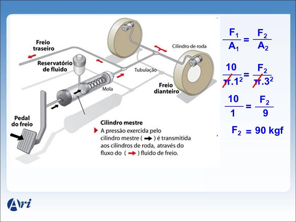 F1 F2 = A1 A2 10 F2 = π.12 π.32 10 F2 = 1 9 F2 = 90 kgf