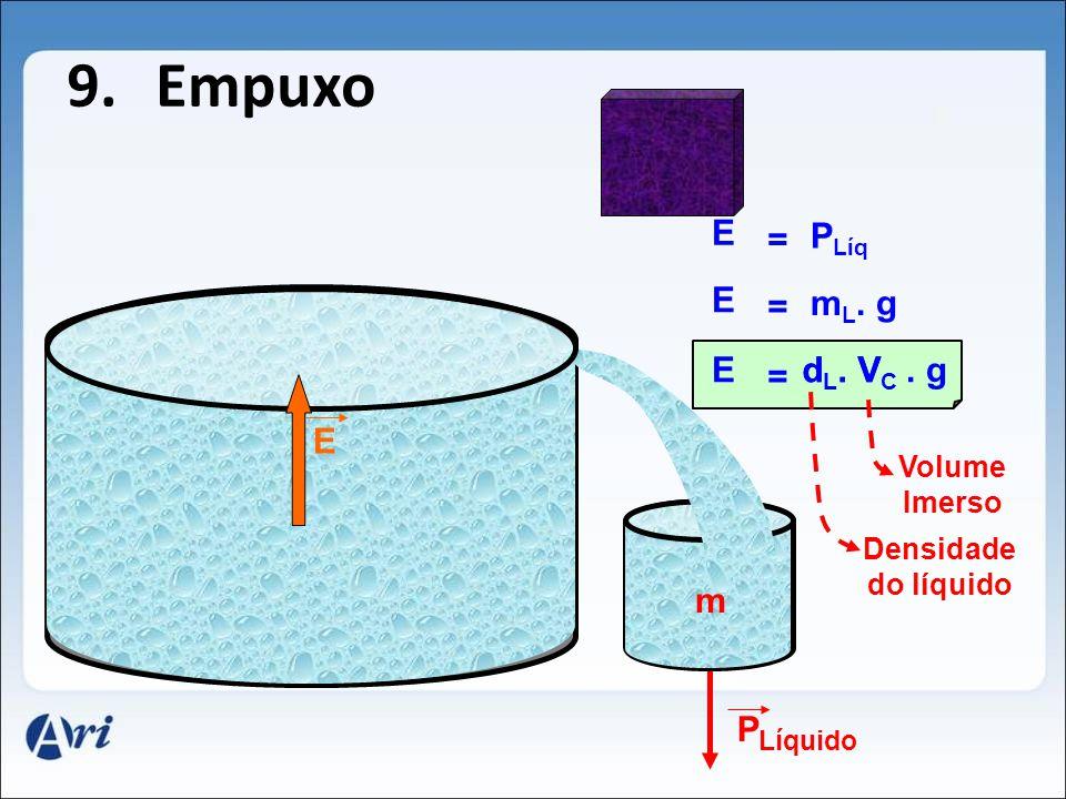 Empuxo E = PLíq E = mL. g E dL. V dL. VC . g = E m PLíquido