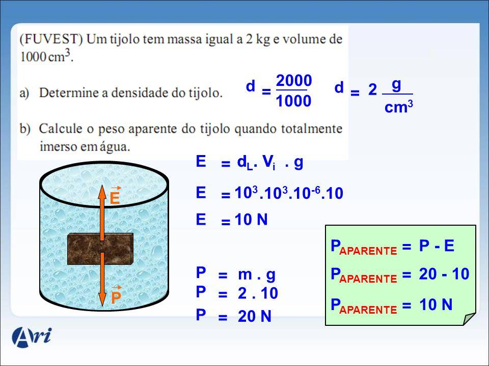 2000 d. g. d. = 2. = 1000. cm3. E. dL. V. dL. Vi. . g. = E. 103. = .103.10-6.10. E.