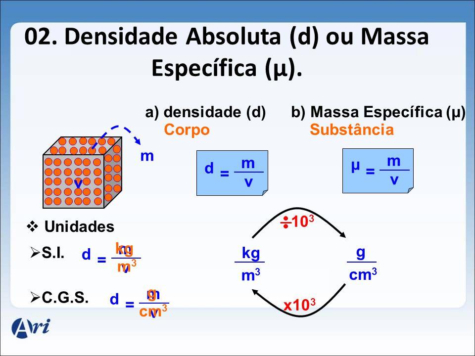 02. Densidade Absoluta (d) ou Massa Específica (μ).