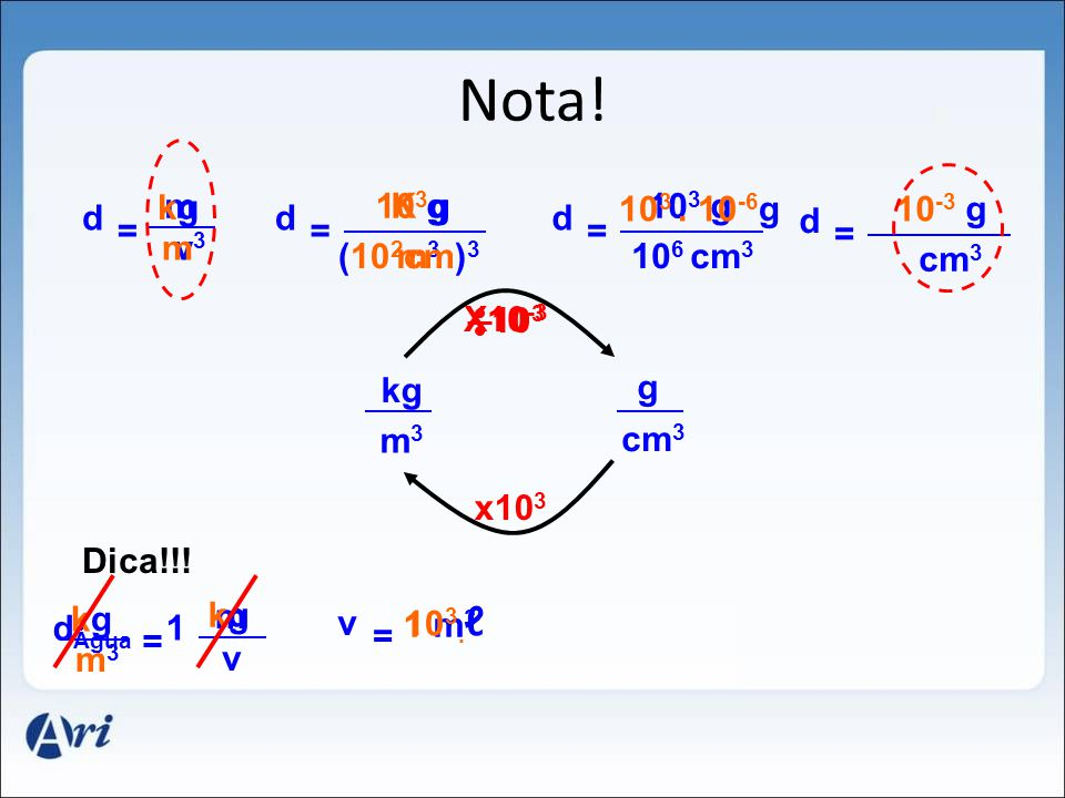 Nota! kg m 103g K g 103 . 10-6g 103 g 10-3 g d d d d = = = = m3 v
