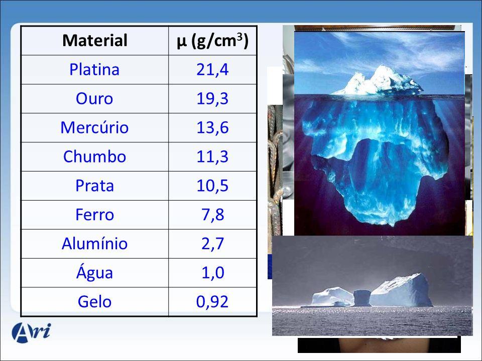 Material μ (g/cm3) Platina. 21,4. Ouro. 19,3. Mercúrio. 13,6. Chumbo. 11,3. Prata. 10,5. Ferro.