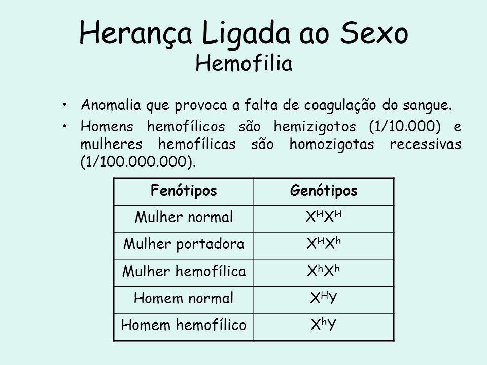 Herança Ligada ao Sexo Hemofilia