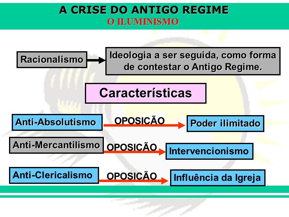 Ideologia a ser seguida, como forma de contestar o Antigo Regime.