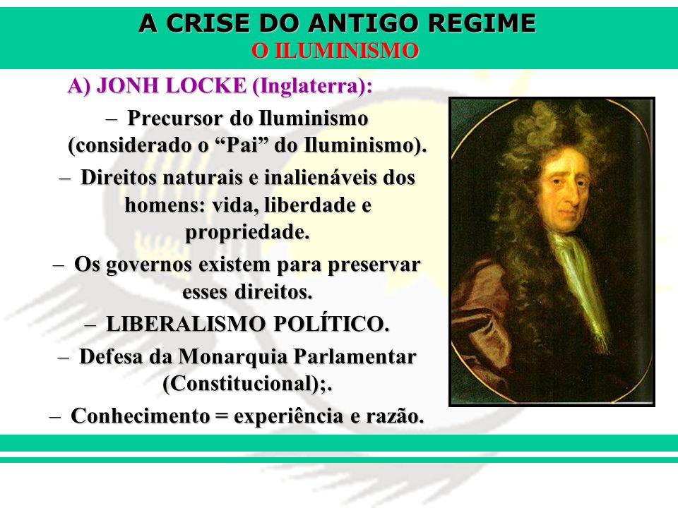 A) JONH LOCKE (Inglaterra):