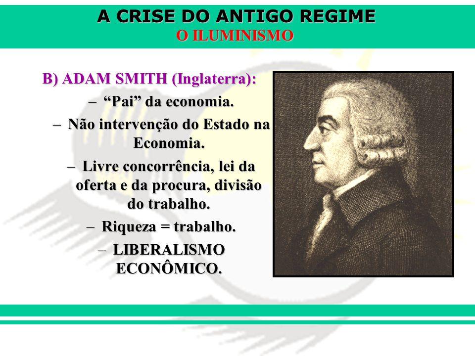 B) ADAM SMITH (Inglaterra): Pai da economia.