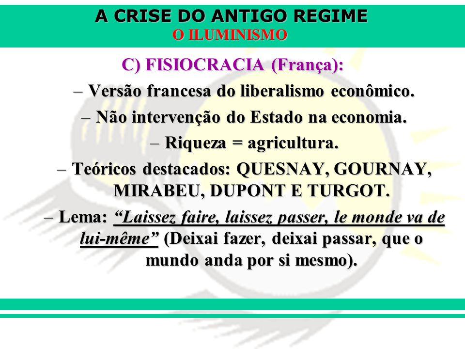 C) FISIOCRACIA (França): Versão francesa do liberalismo econômico.