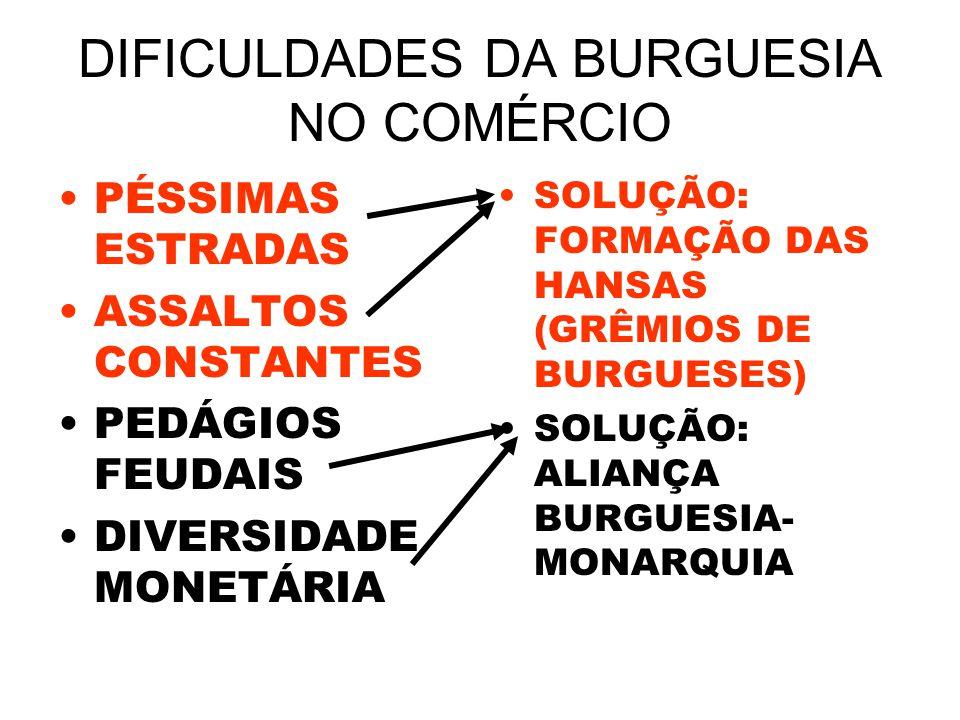 DIFICULDADES DA BURGUESIA NO COMÉRCIO