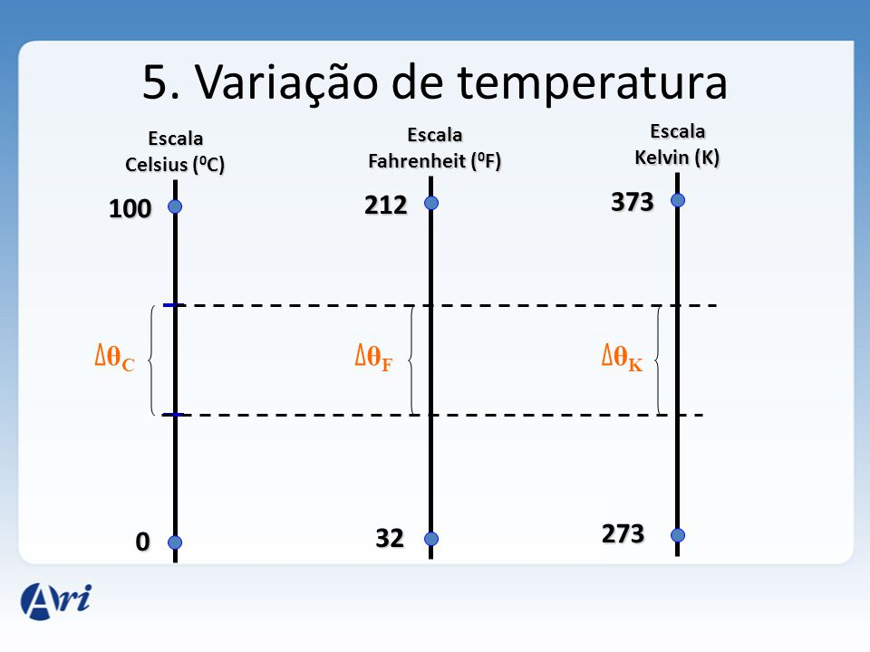 5. Variação de temperatura