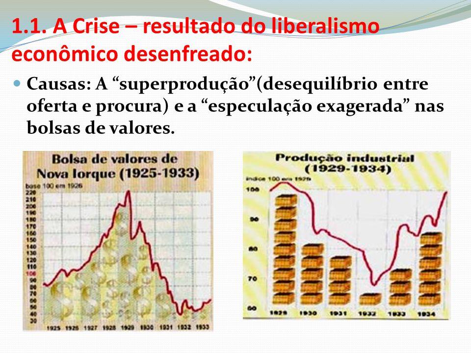 1.1. A Crise – resultado do liberalismo econômico desenfreado: