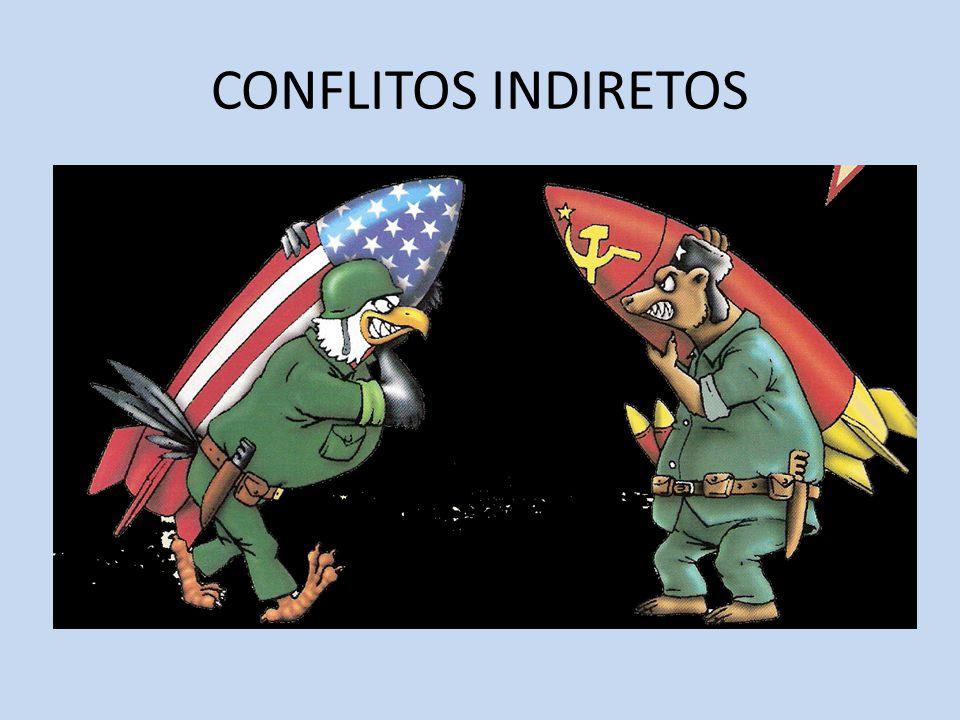 CONFLITOS INDIRETOS