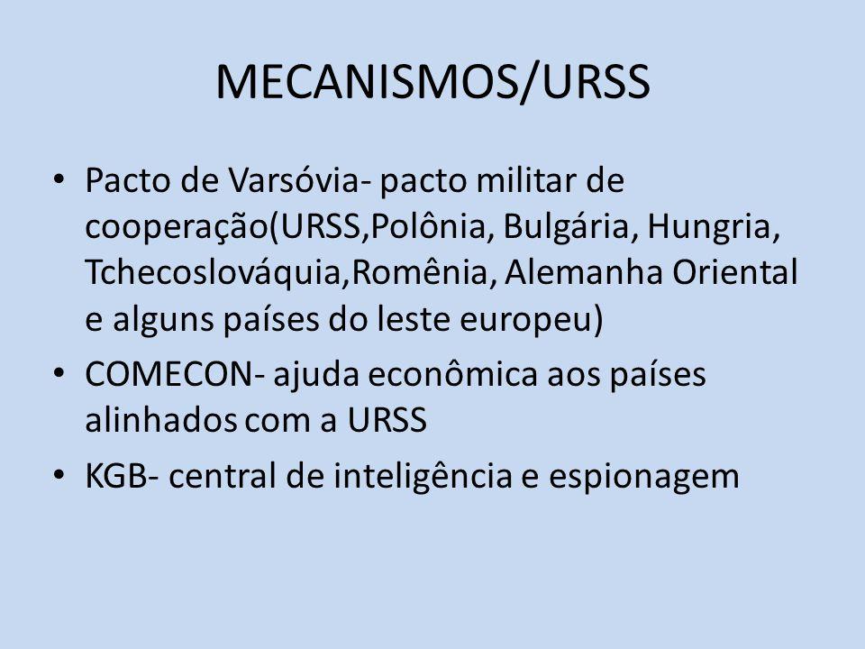 MECANISMOS/URSS